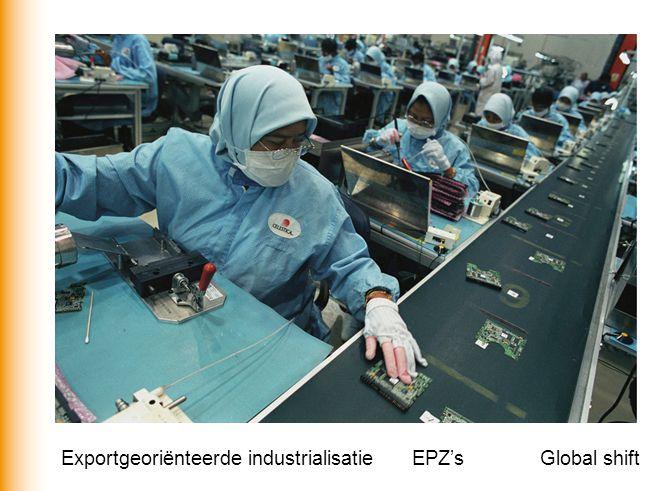 Exportgeoriënteerde industrialisatie