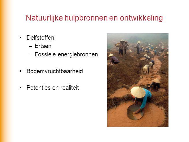 Natuurlijke hulpbronnen en ontwikkeling