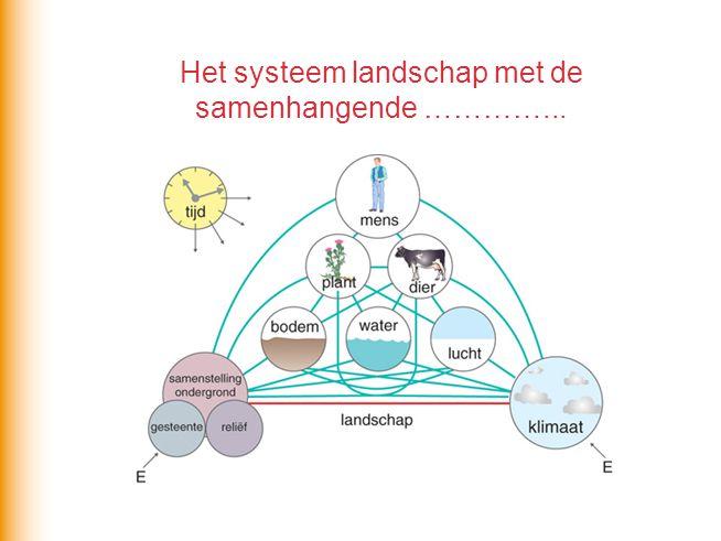 Het systeem landschap met de samenhangende …………...