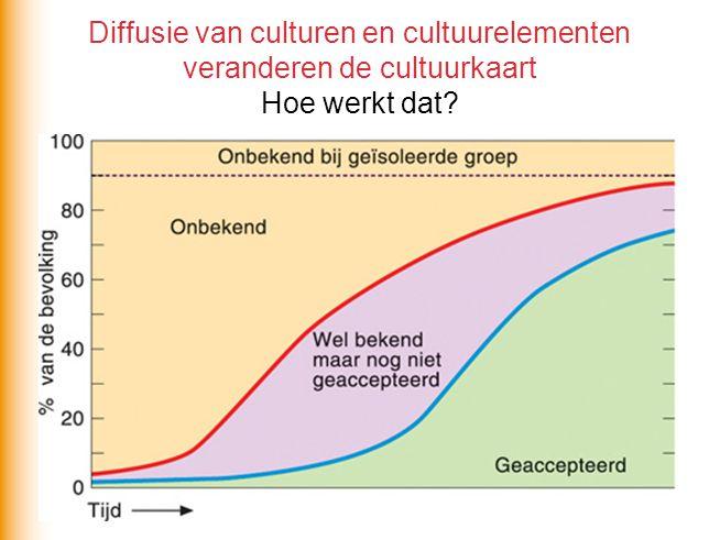 Diffusie van culturen en cultuurelementen veranderen de cultuurkaart Hoe werkt dat