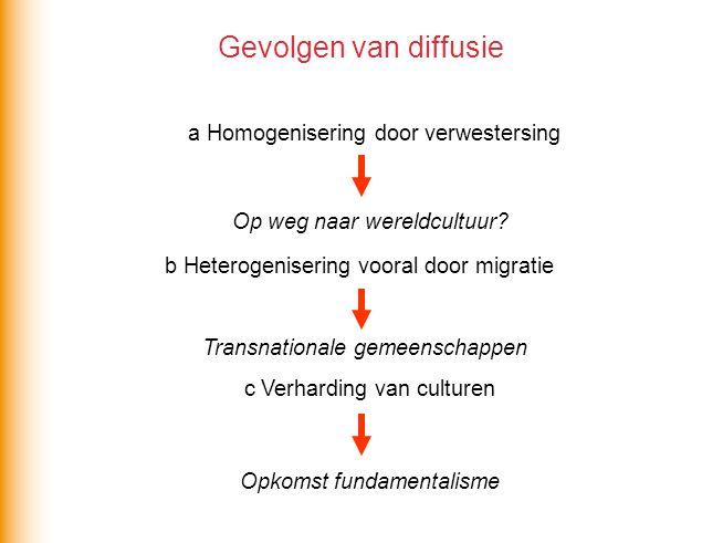 a Homogenisering door verwestersing