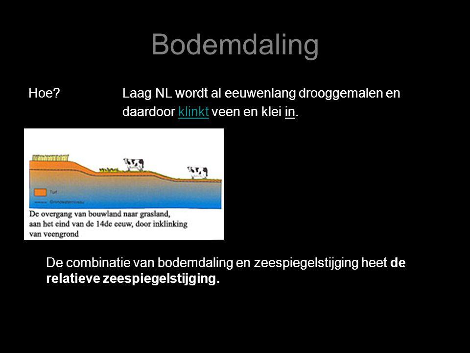 Bodemdaling Hoe Laag NL wordt al eeuwenlang drooggemalen en