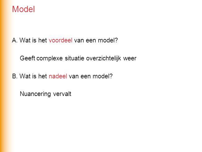 Model A. Wat is het voordeel van een model