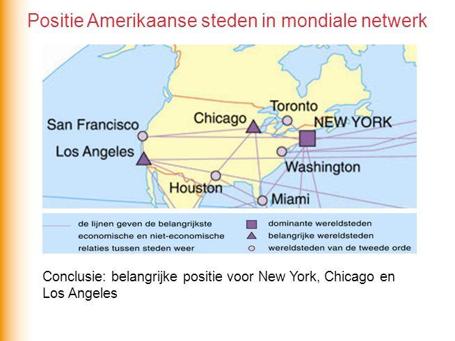 Positie Amerikaanse steden in mondiale netwerk