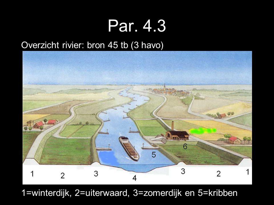 Par. 4.3 Overzicht rivier: bron 45 tb (3 havo)