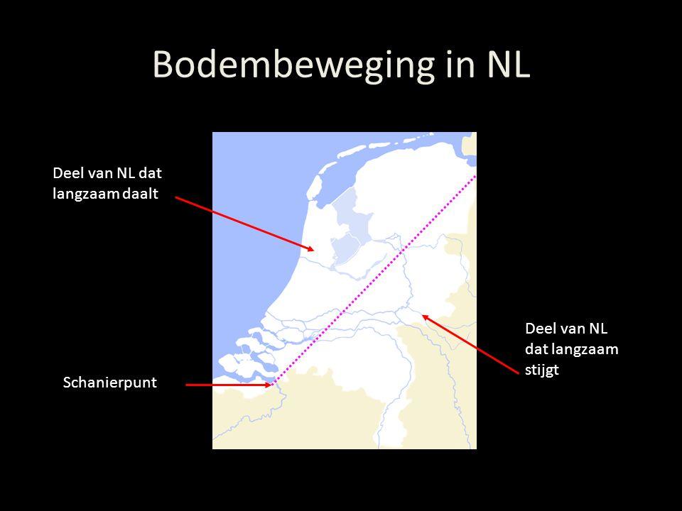 Bodembeweging in NL Deel van NL dat langzaam daalt
