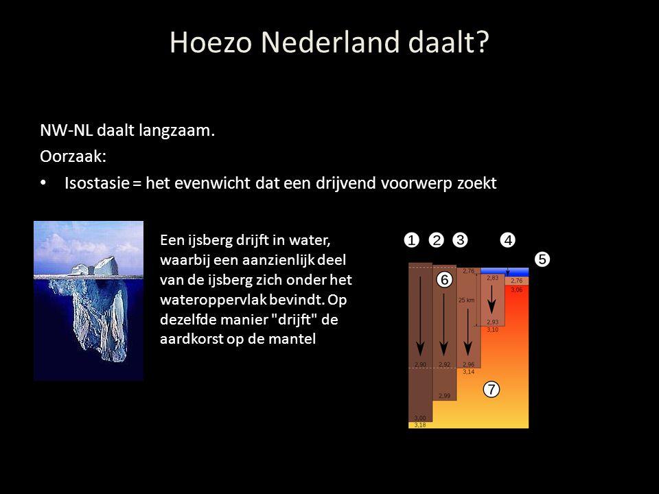 Hoezo Nederland daalt NW-NL daalt langzaam. Oorzaak: