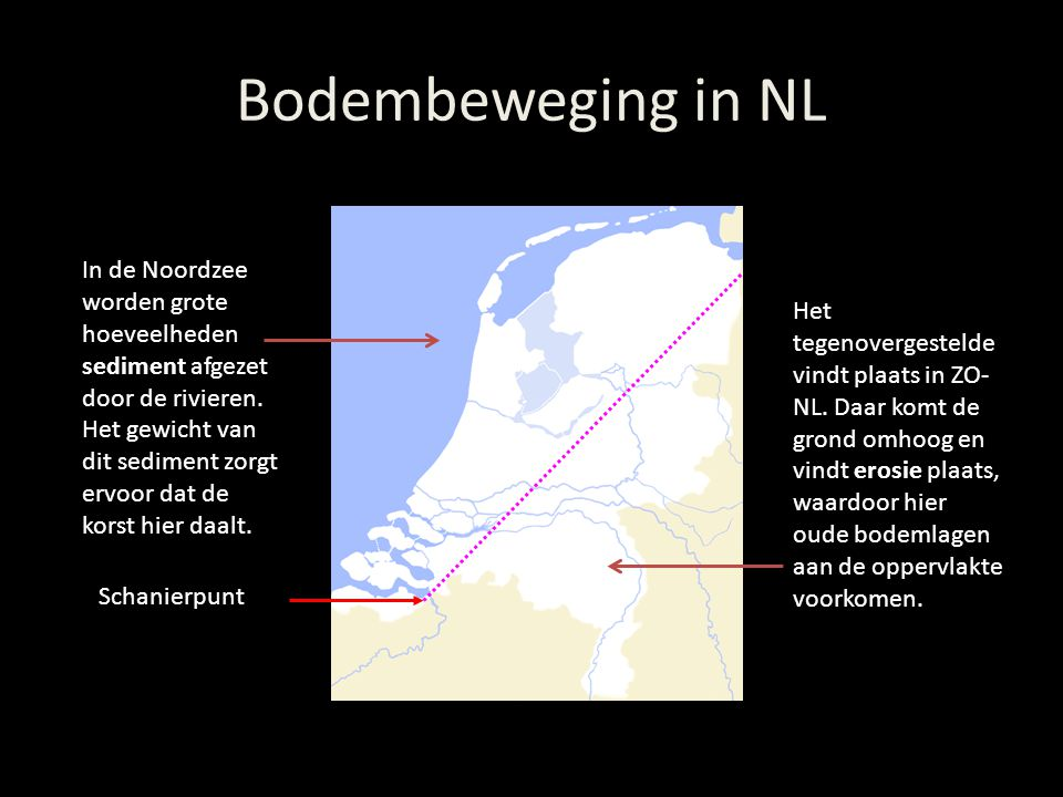 Bodembeweging in NL