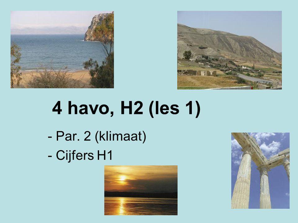 Par. 2 (klimaat) Cijfers H1