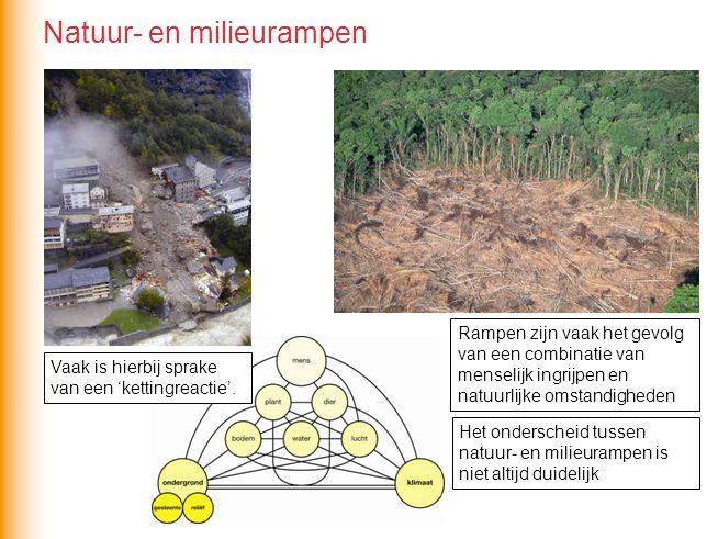 Natuur- en milieurampen
