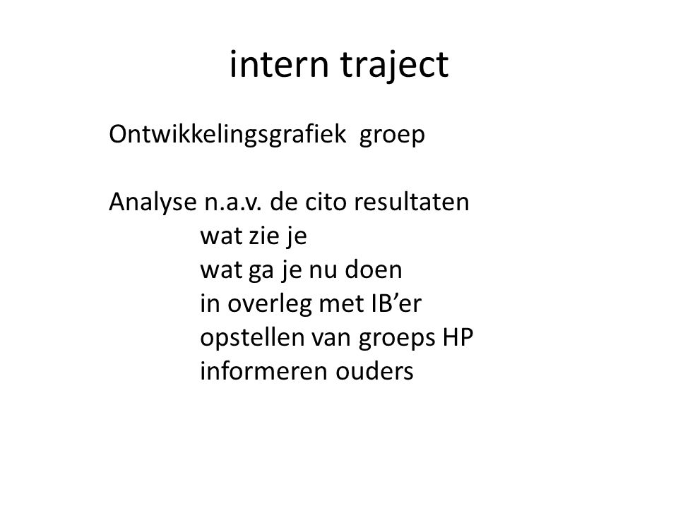 intern traject Ontwikkelingsgrafiek groep