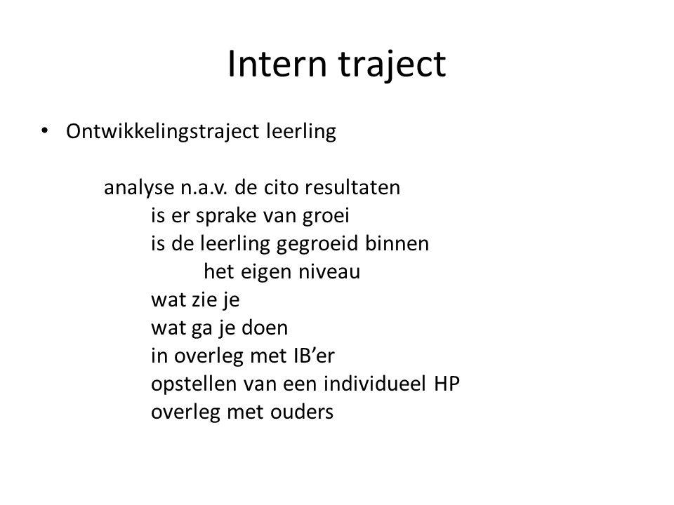 Intern traject Ontwikkelingstraject leerling