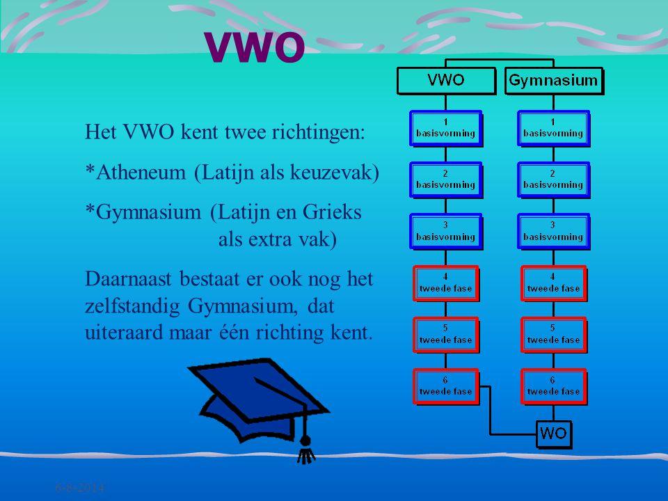 VWO Het VWO kent twee richtingen: Atheneum (Latijn als keuzevak)