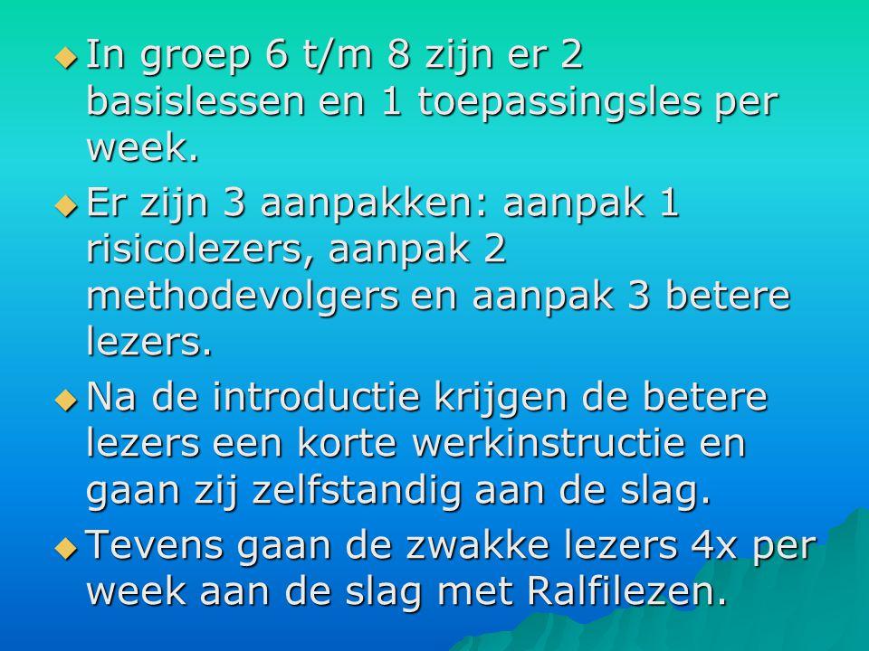 In groep 6 t/m 8 zijn er 2 basislessen en 1 toepassingsles per week.