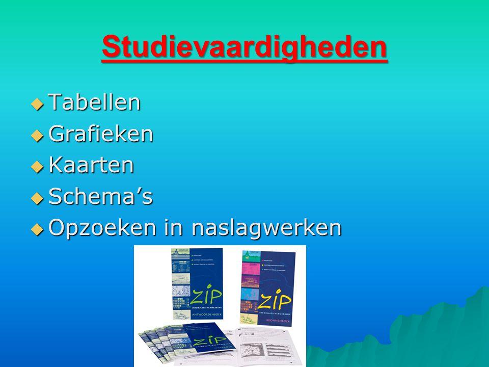 Studievaardigheden Tabellen Grafieken Kaarten Schema's
