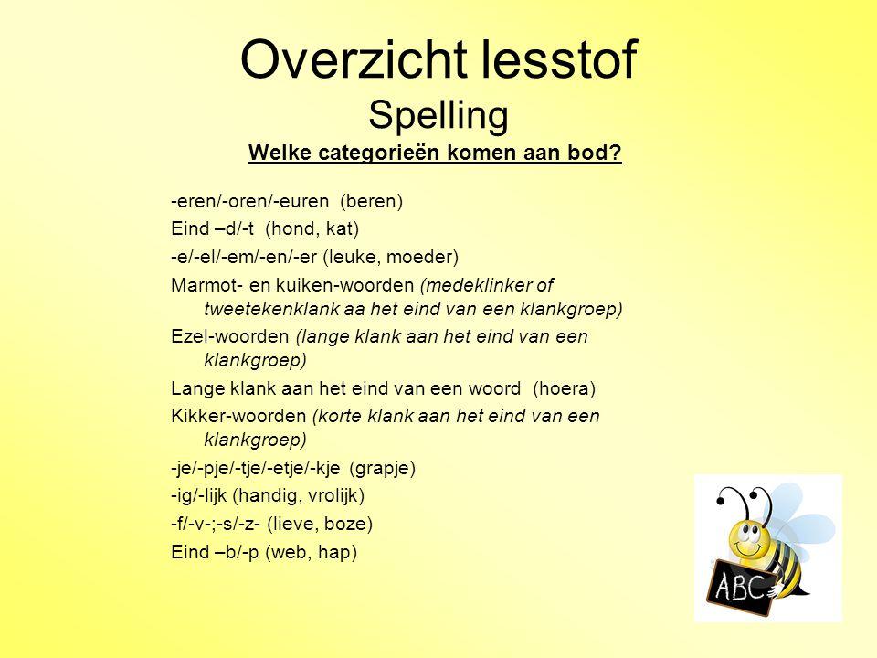 Overzicht lesstof Spelling