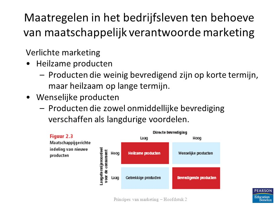 Principes van marketing – Hoofdstuk 2