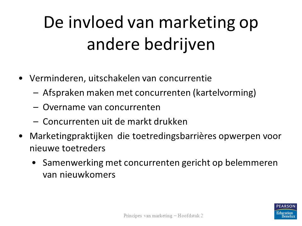 De invloed van marketing op andere bedrijven