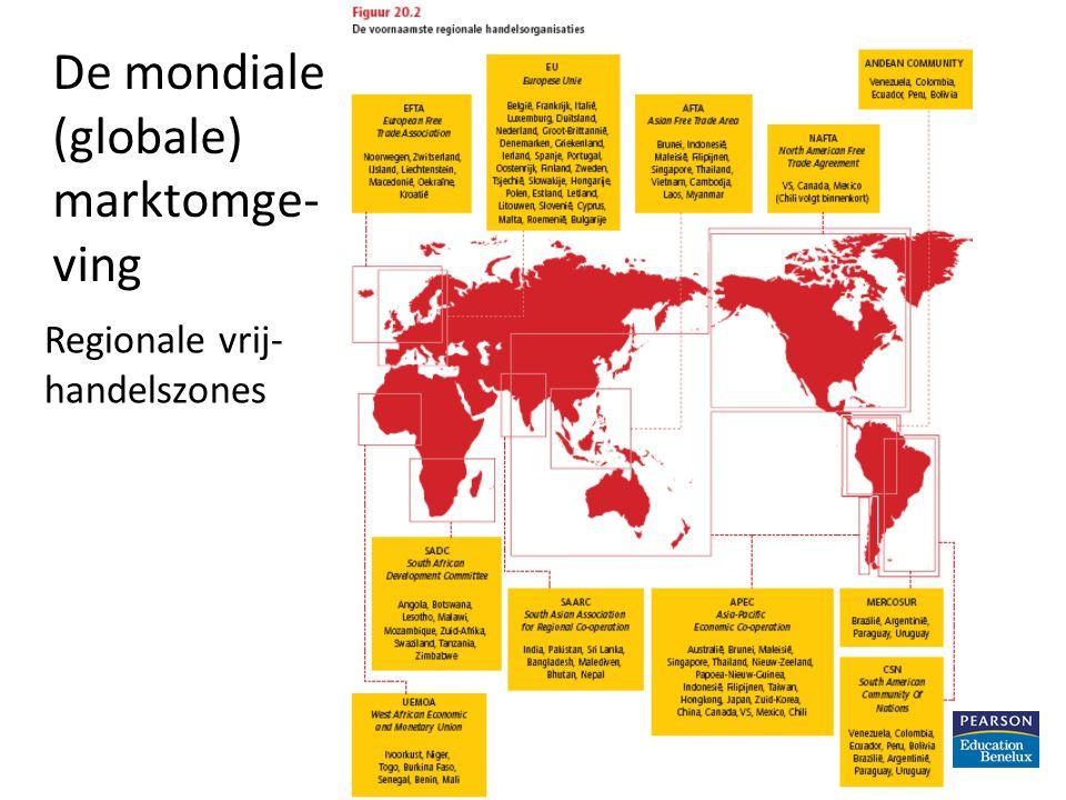 De mondiale (globale) marktomge-ving
