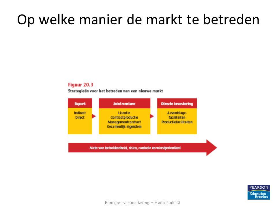 Op welke manier de markt te betreden
