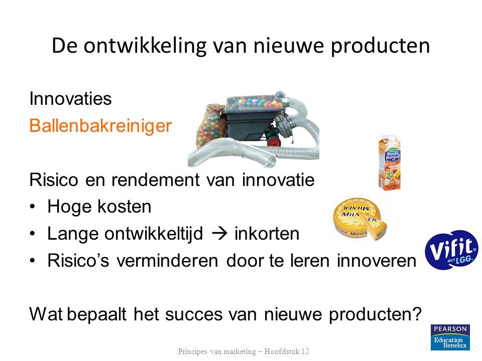 De ontwikkeling van nieuwe producten