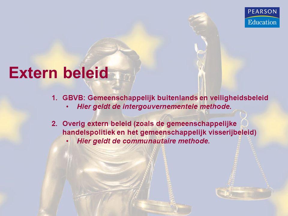 Extern beleid GBVB: Gemeenschappelijk buitenlands en veiligheidsbeleid