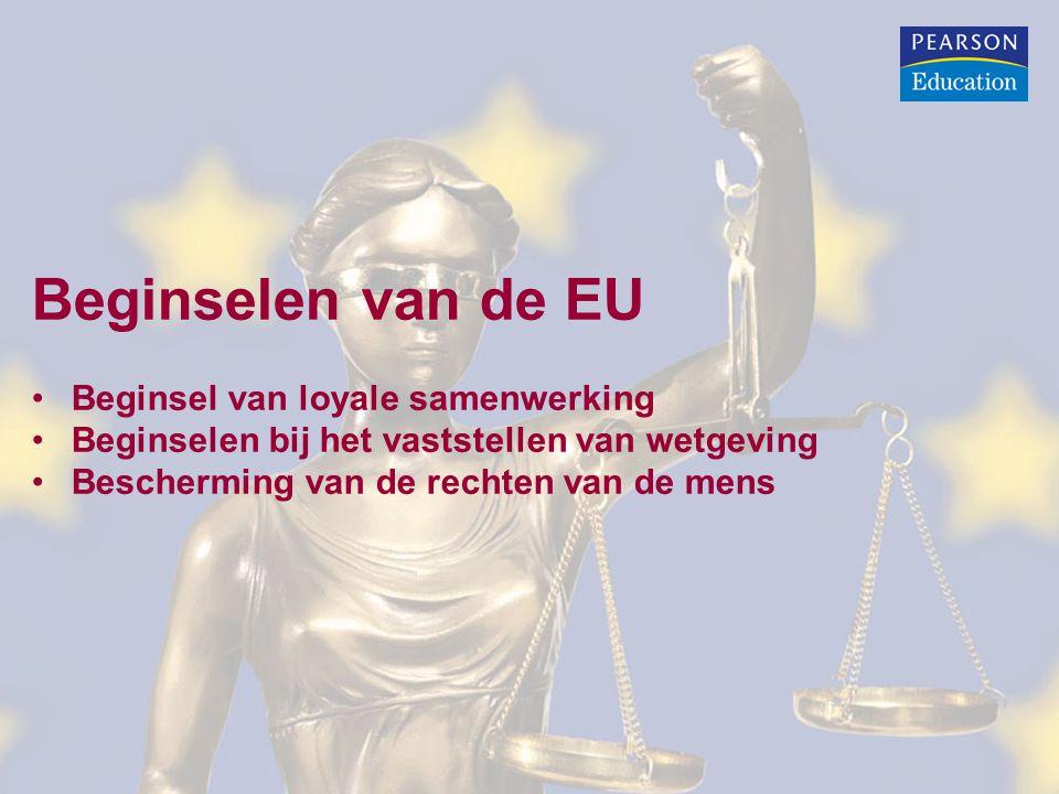 Beginselen van de EU Beginsel van loyale samenwerking