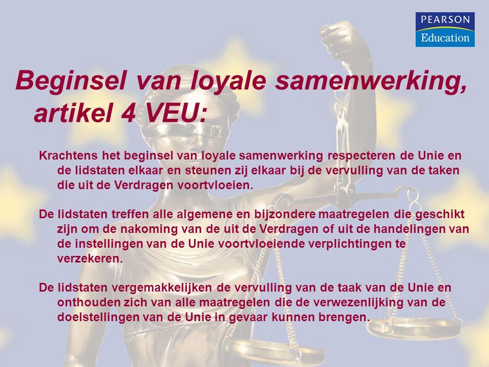 Beginsel van loyale samenwerking, artikel 4 VEU: