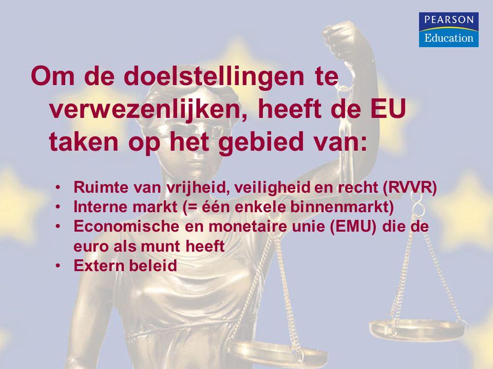 Om de doelstellingen te verwezenlijken, heeft de EU taken op het gebied van:
