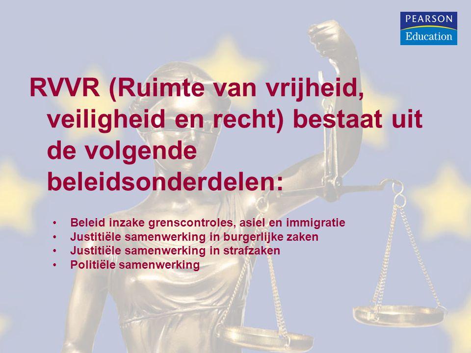 RVVR (Ruimte van vrijheid, veiligheid en recht) bestaat uit de volgende beleidsonderdelen: