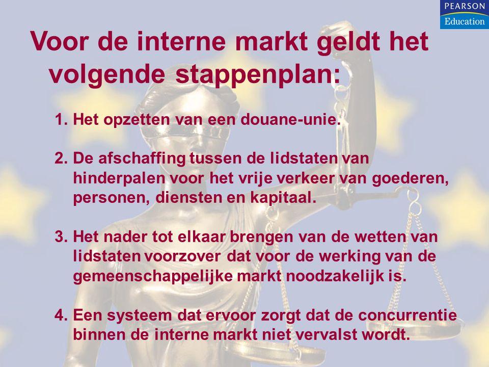 Voor de interne markt geldt het volgende stappenplan: