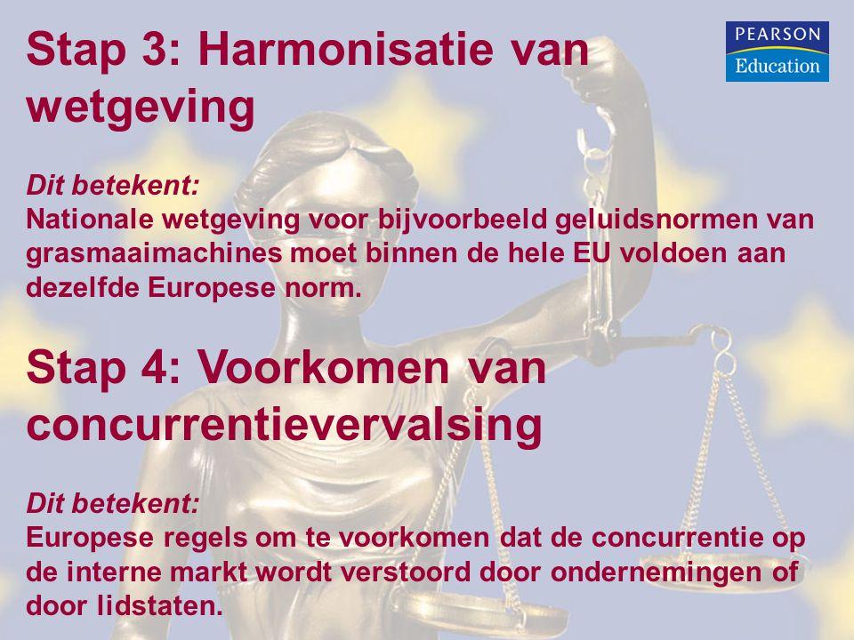 Stap 3: Harmonisatie van wetgeving