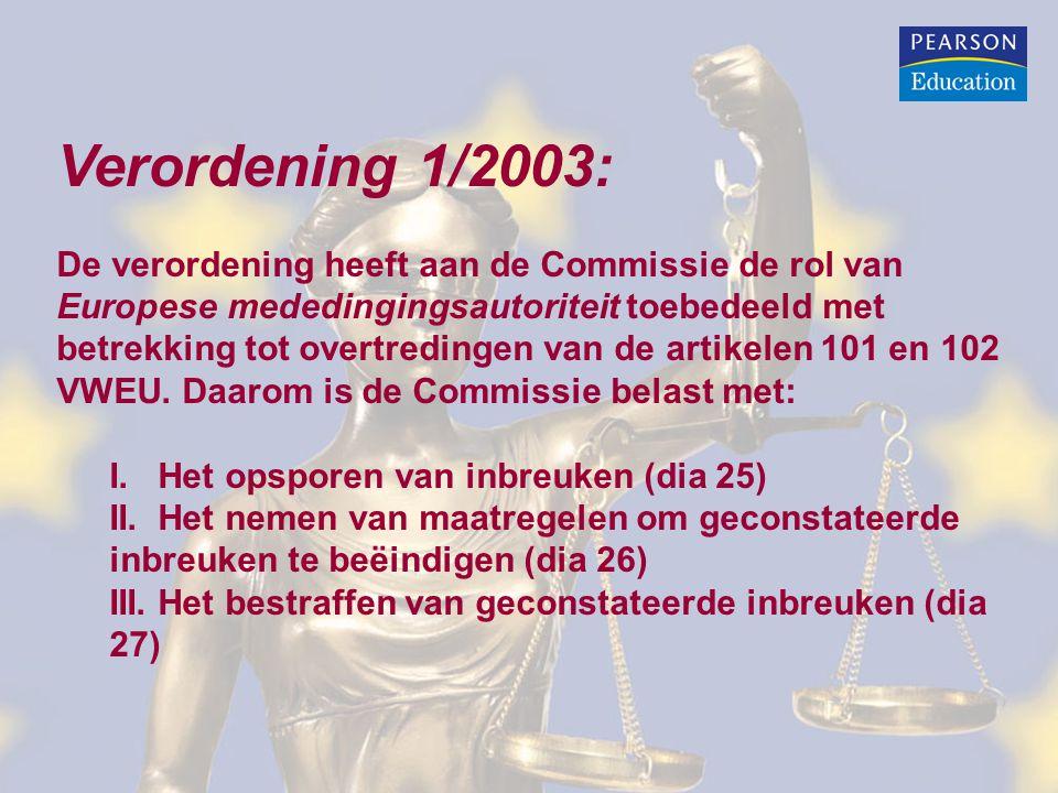 Verordening 1/2003: