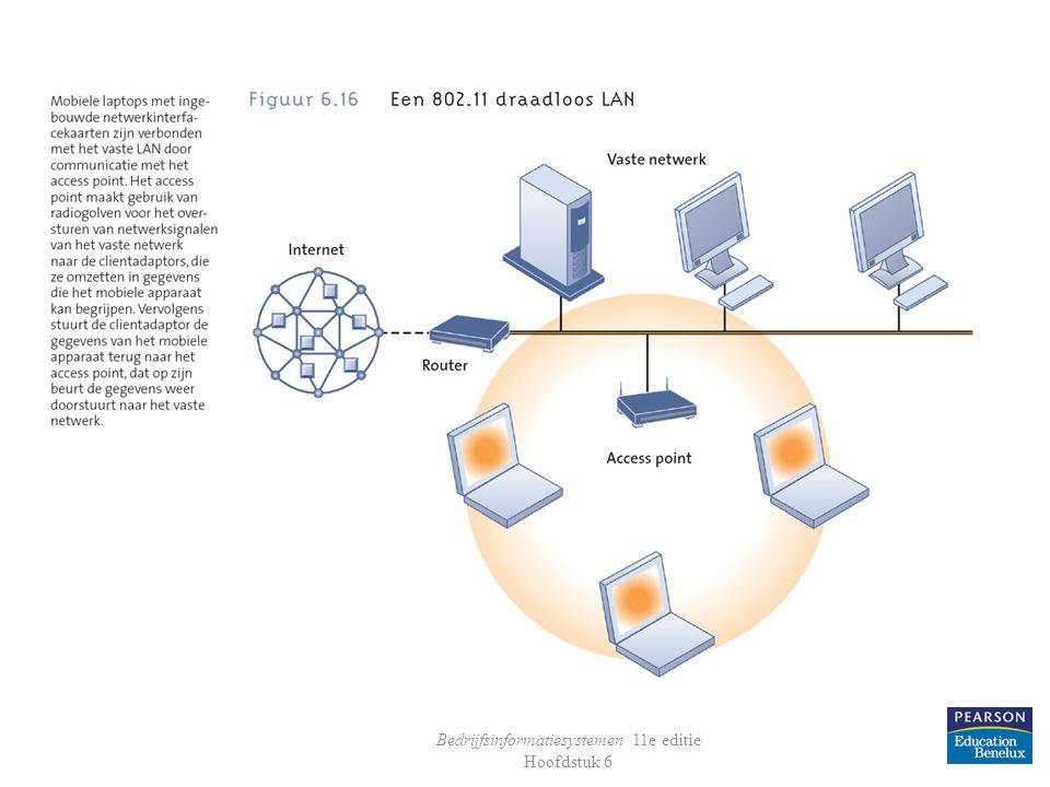 Bedrijfsinformatiesystemen 11e editie