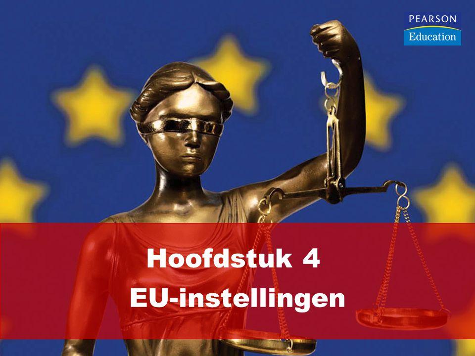 Hoofdstuk 4 EU-instellingen