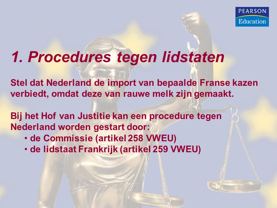 1. Procedures tegen lidstaten