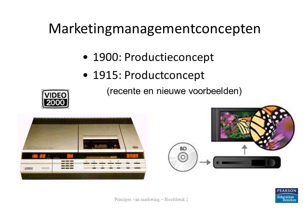 Marketingmanagementconcepten
