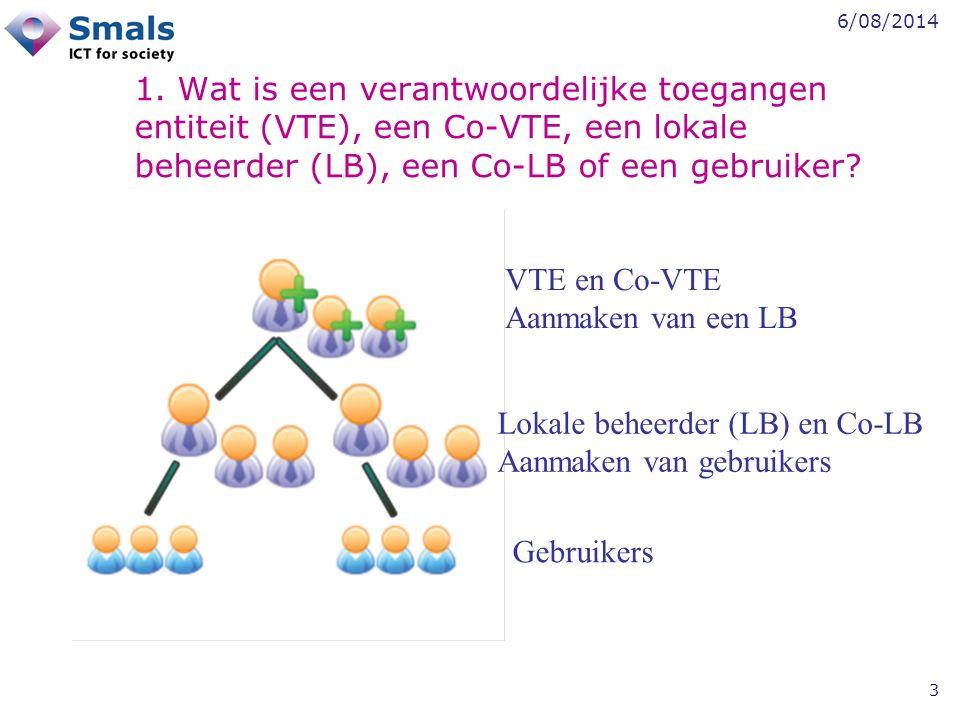 1. Wat is een verantwoordelijke toegangen entiteit (VTE), een Co-VTE, een lokale beheerder (LB), een Co-LB of een gebruiker