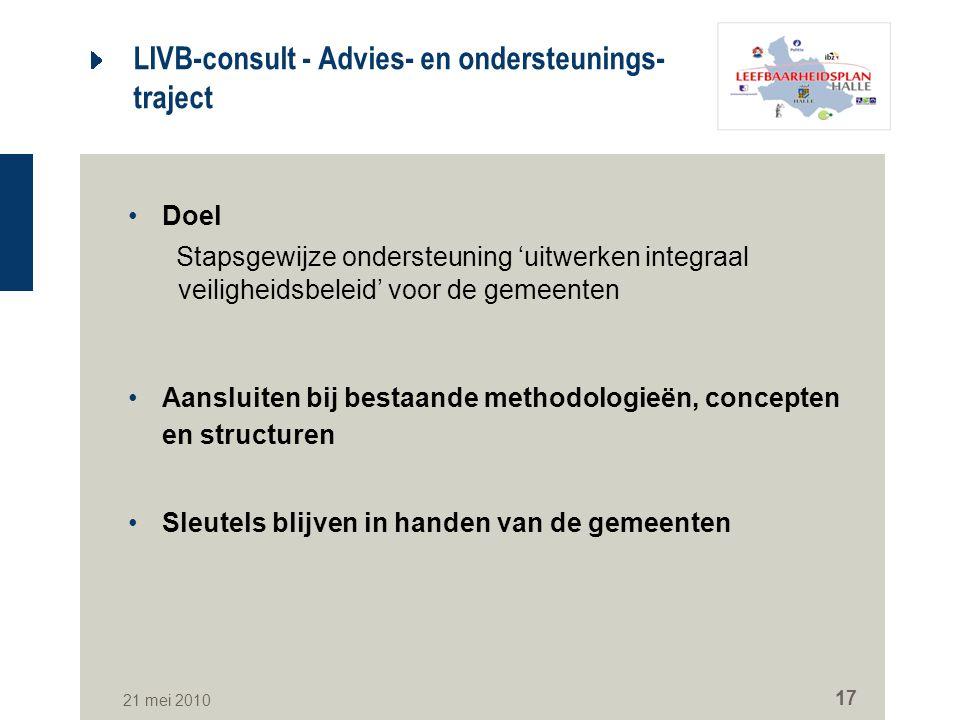 LIVB-consult - Advies- en ondersteunings- traject