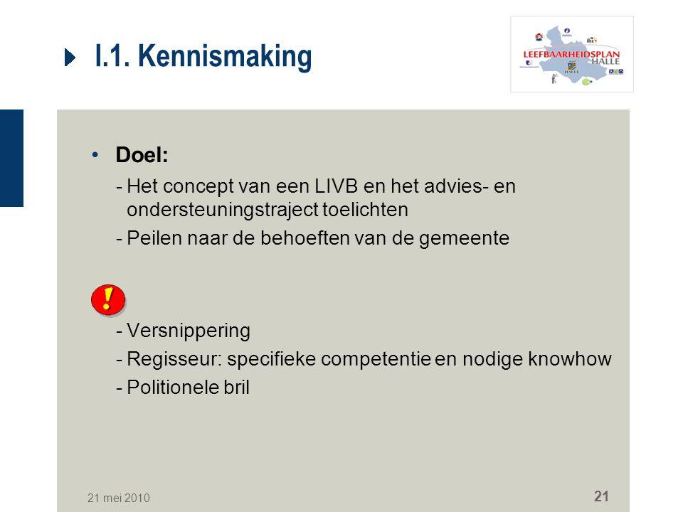 I.1. Kennismaking Doel: Het concept van een LIVB en het advies- en ondersteuningstraject toelichten.