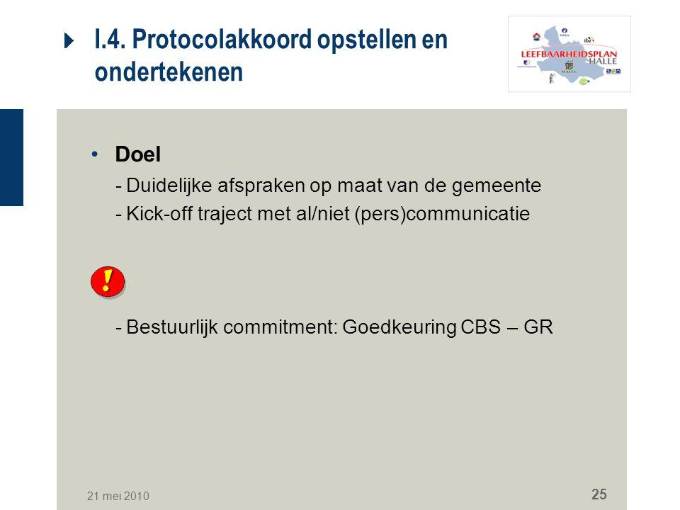I.4. Protocolakkoord opstellen en ondertekenen