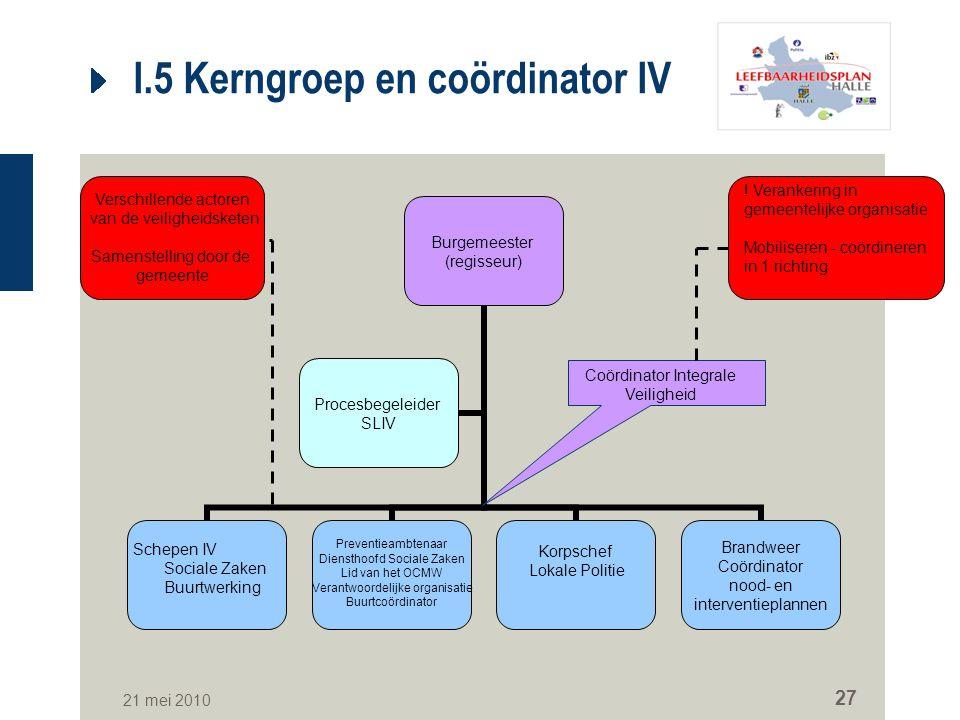 I.5 Kerngroep en coördinator IV