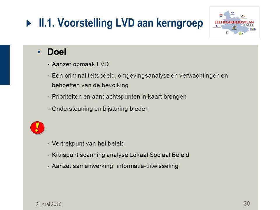 II.1. Voorstelling LVD aan kerngroep
