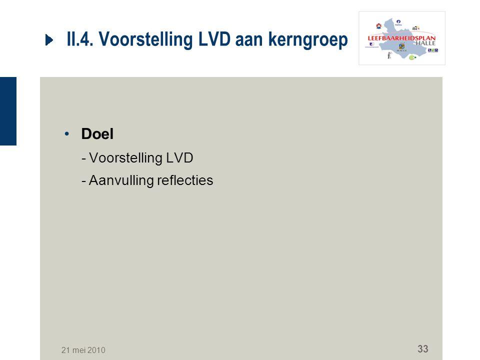 II.4. Voorstelling LVD aan kerngroep