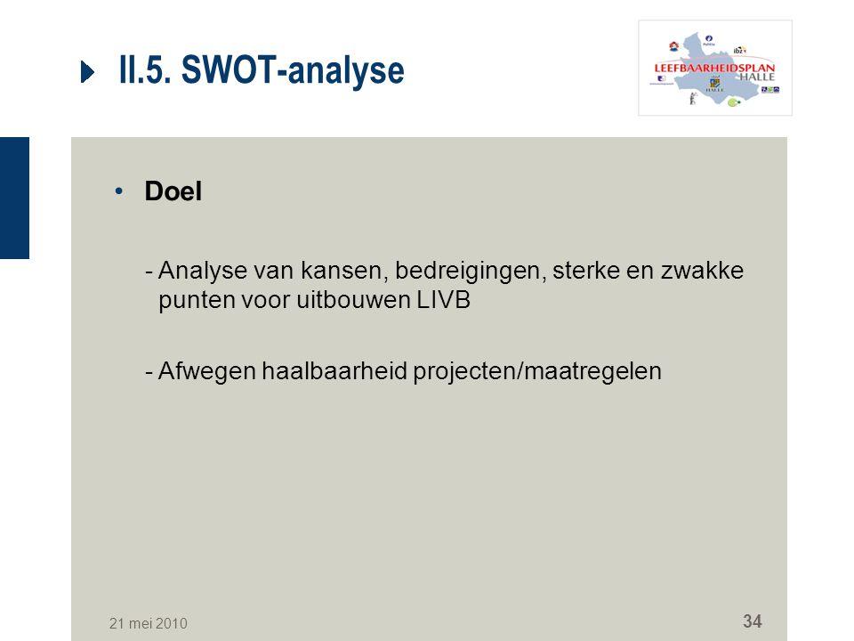 II.5. SWOT-analyse Doel. Analyse van kansen, bedreigingen, sterke en zwakke punten voor uitbouwen LIVB.