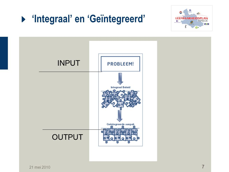 'Integraal' en 'Geïntegreerd'