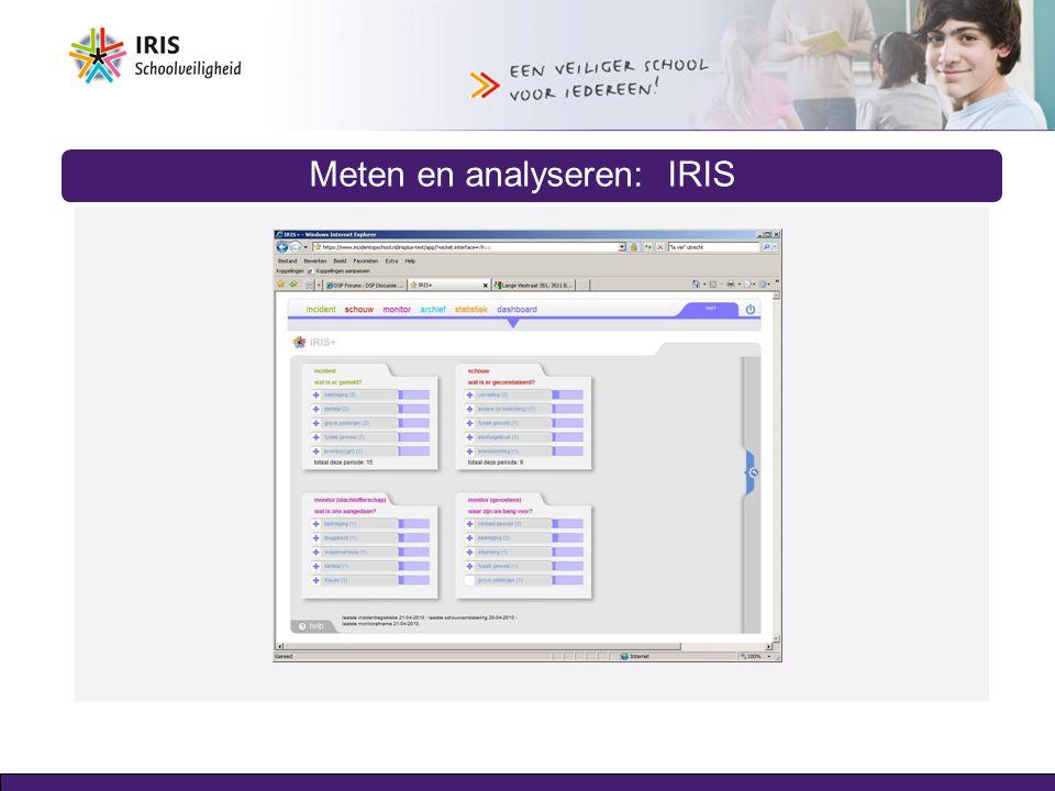 Meten en analyseren: IRIS