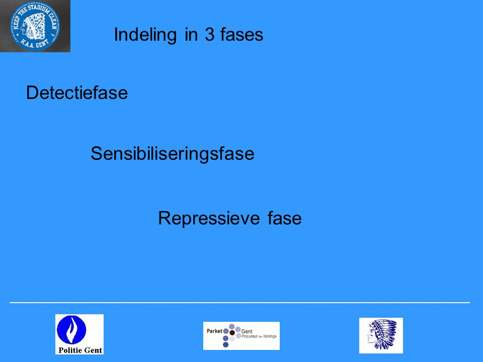 Indeling in 3 fases Detectiefase Sensibiliseringsfase Repressieve fase
