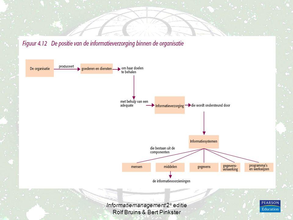 Informatiemanagement 2e editie Rolf Bruins & Bert Pinkster