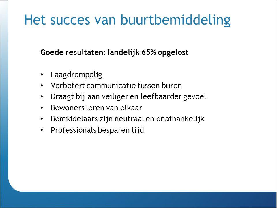 Het succes van buurtbemiddeling